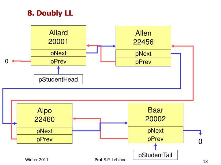 8. Doubly LL