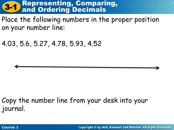 Place the following numbers in the proper position on your number line: