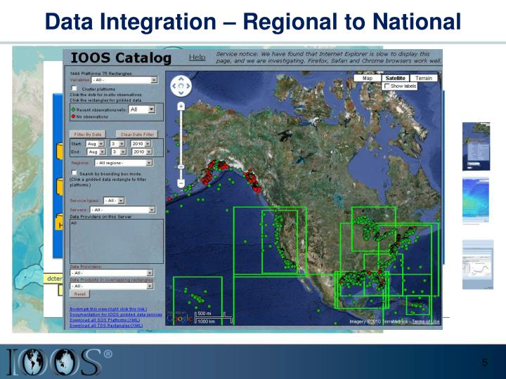 Data Integration – Regional to National