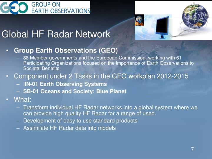 Global HF Radar Network