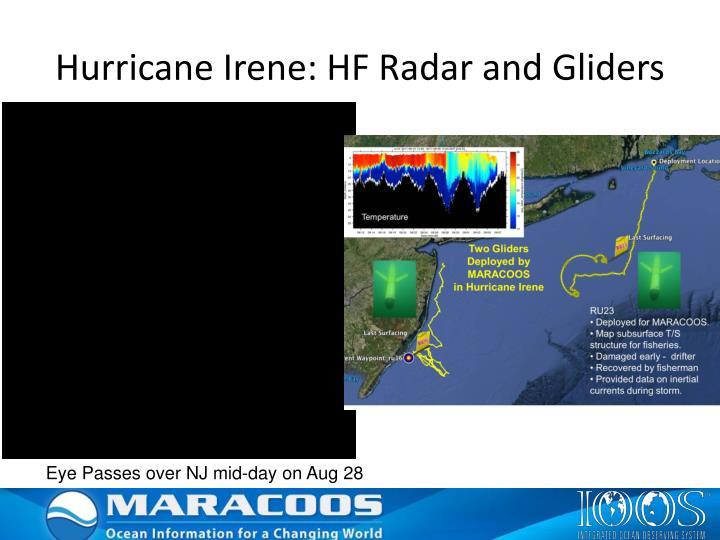 Hurricane Irene: HF Radar and Gliders