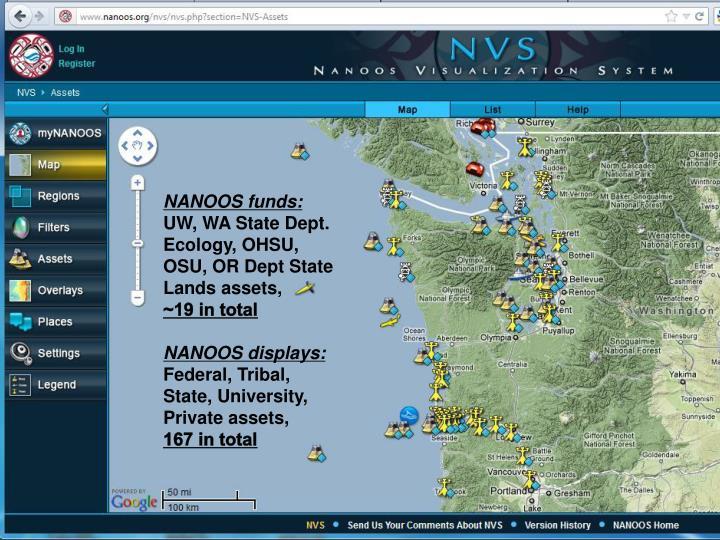 NANOOS funds: