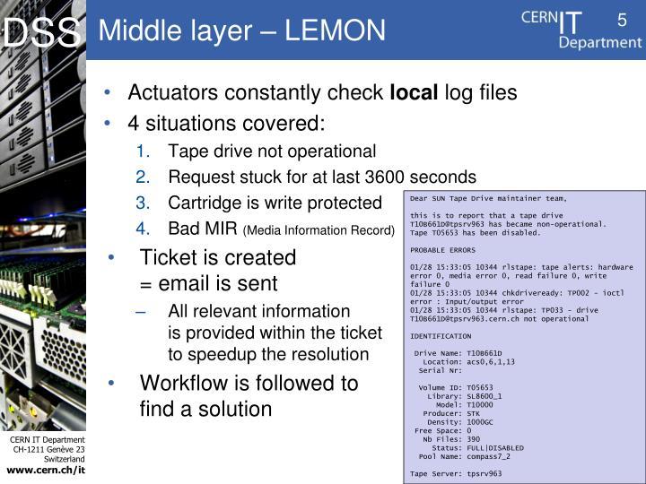 Middle layer – LEMON