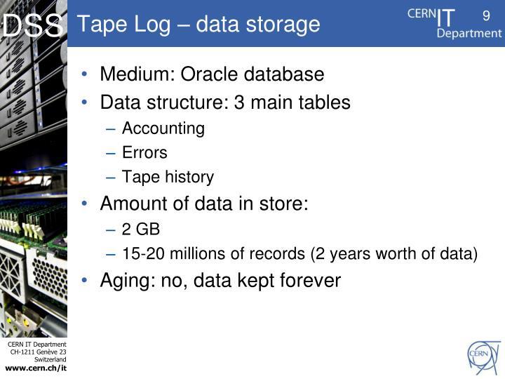 Tape Log – data storage