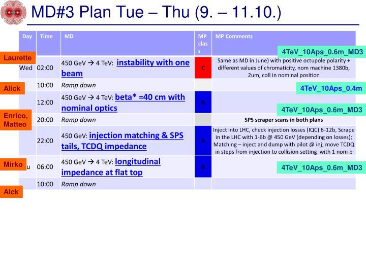 MD#3 Plan Tue – Thu (9. – 11.10.)