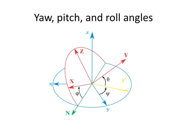 Yaw, pitch, and roll angles