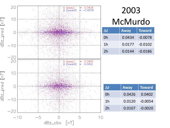2003 McMurdo