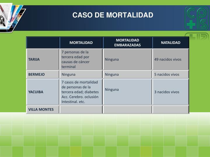 CASO DE MORTALIDAD
