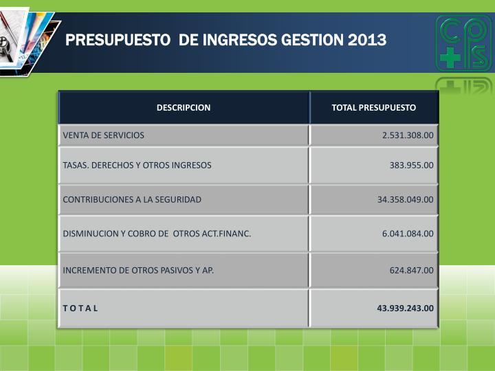 PRESUPUESTO  DE INGRESOS GESTION 2013