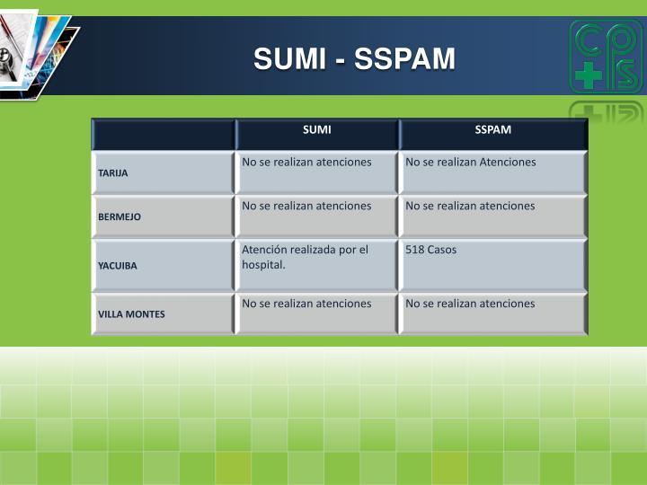 SUMI - SSPAM