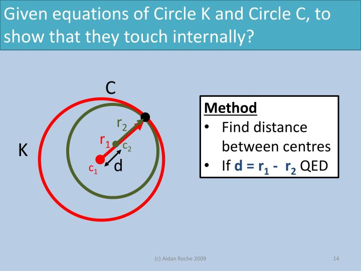 Given equations of Circle K and Circle C, to show that they touch internally?