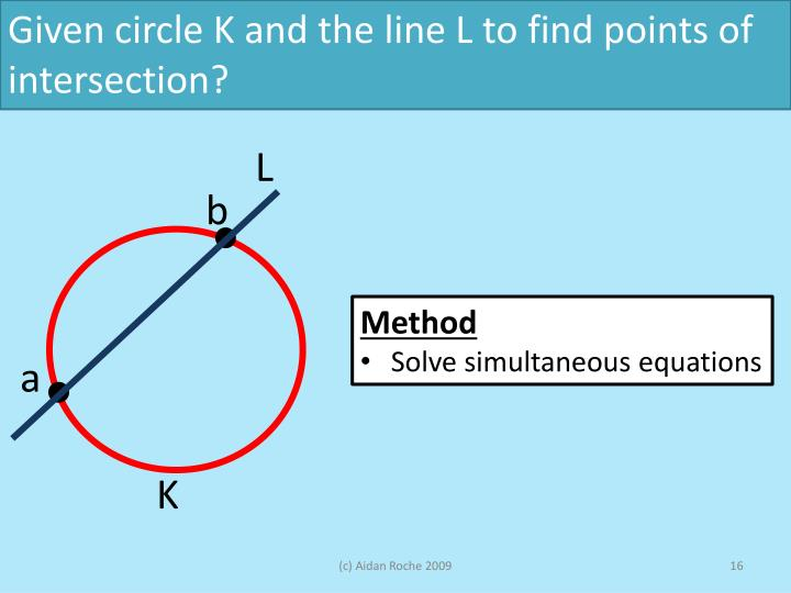 Given circle K and the line L to find points of intersection?