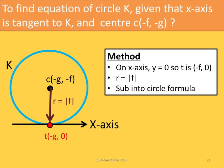 To find equation of circle K, given that x-axis is tangent to K, and  centre c(-f, -g) ?