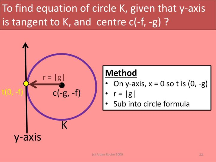 To find equation of circle K, given that y-axis is tangent to K, and  centre c(-f, -g) ?
