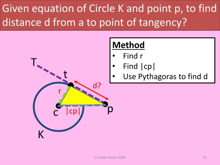 Given equation of Circle K and point p, to find distance d from a to point of tangency?