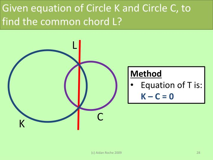 Given equation of Circle K and Circle C, to find the common chord L?