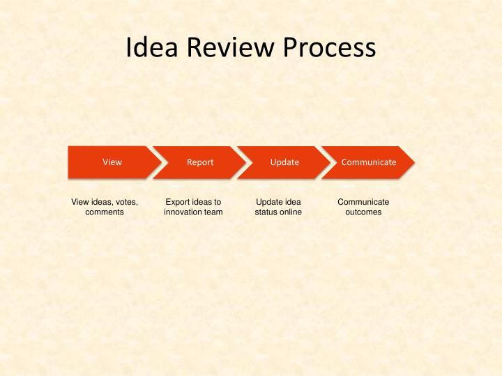 Idea Review Process
