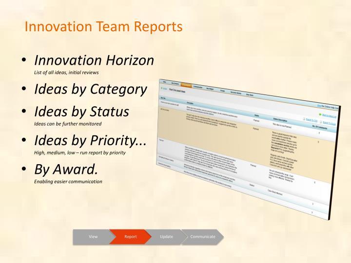 Innovation Team Reports