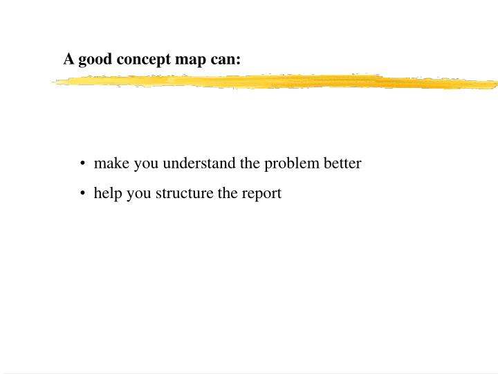 A good concept map can: