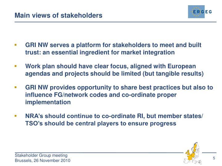 Main views of stakeholders