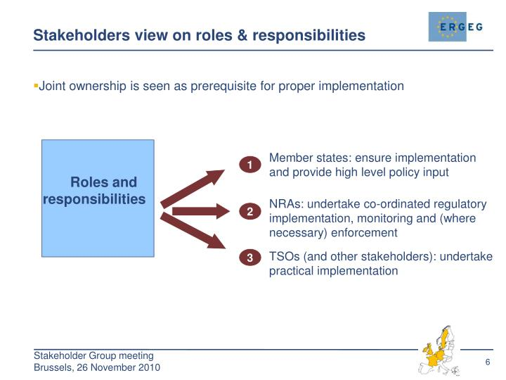 Stakeholders view on roles & responsibilities