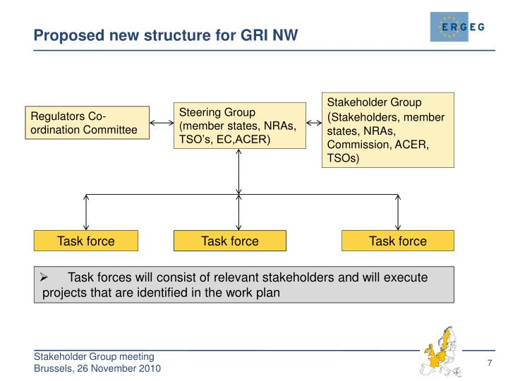 Proposed new structure for GRI NW