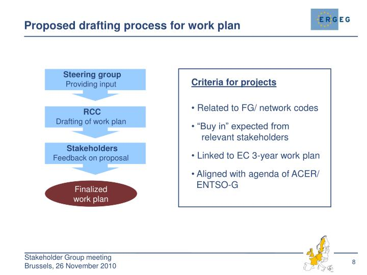 Proposed drafting process for work plan