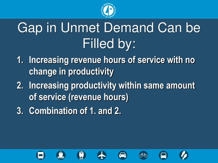 Gap in Unmet Demand Can be Filled by: