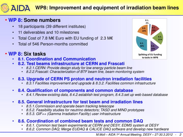 WP8: Improvement and equipment of irradiation beam lines