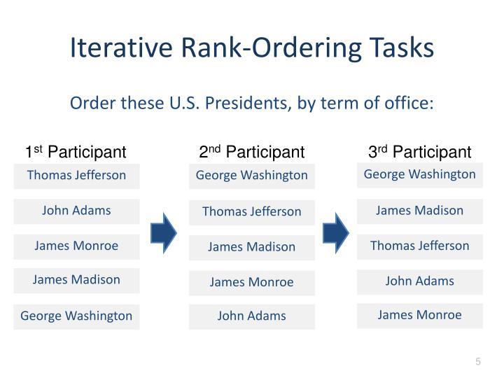 Iterative Rank-Ordering Tasks