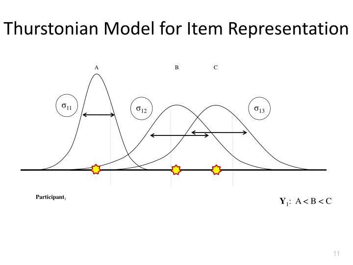 Thurstonian Model for Item Representation