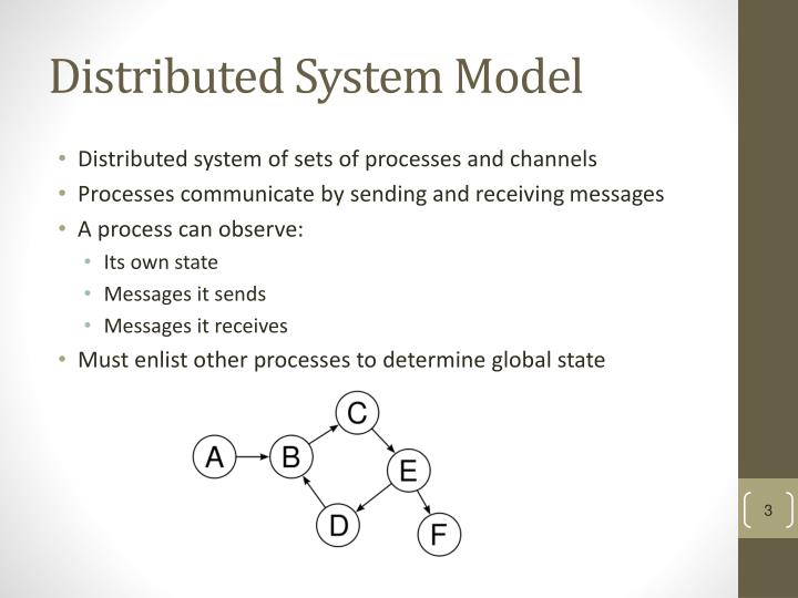 Distributed System Model