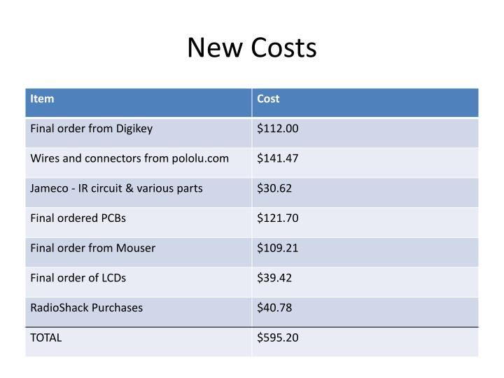 New Costs