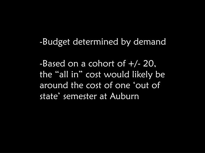 Budget determined by demand