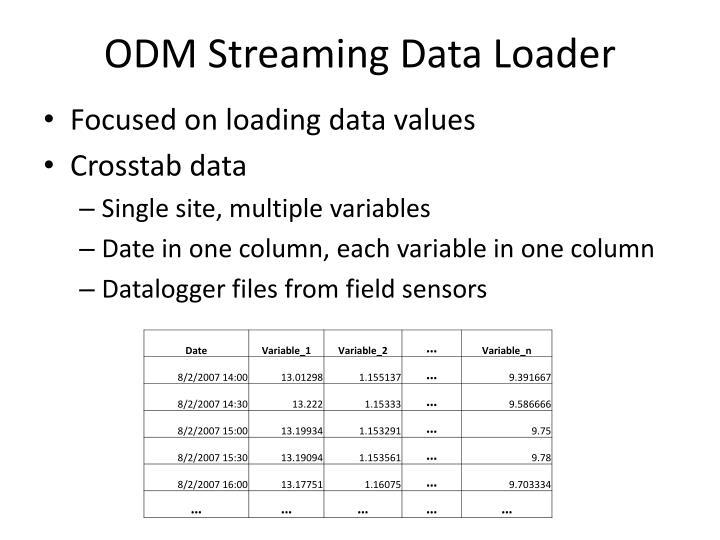 ODM Streaming Data Loader
