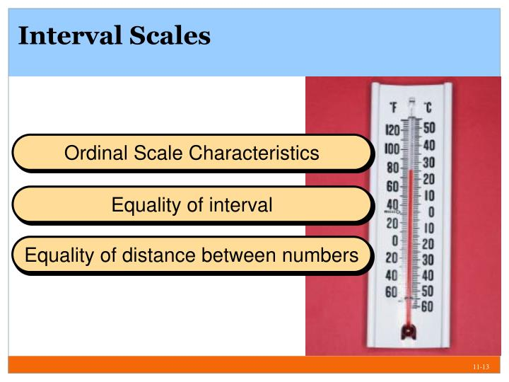 Interval Scales