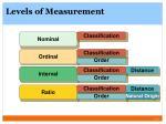 levels of measurement3