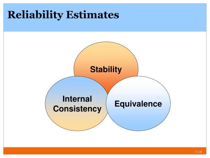 Reliability Estimates