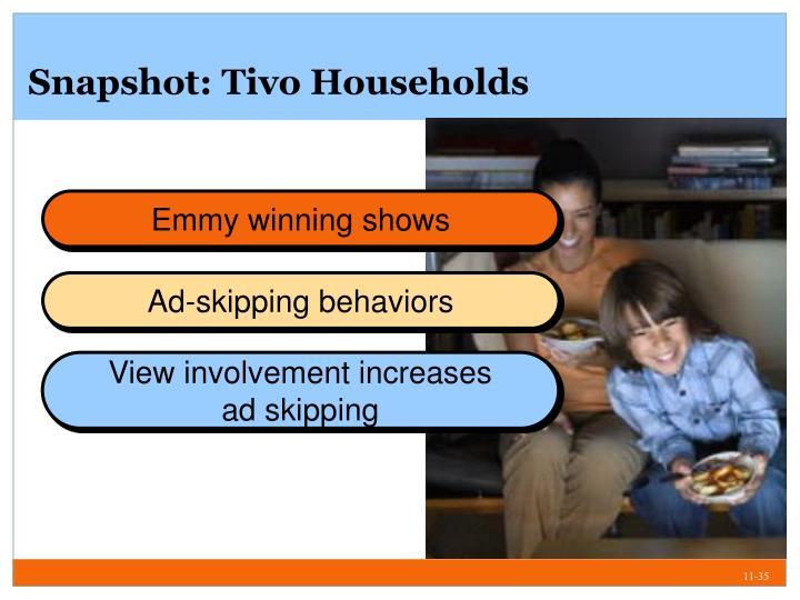 Snapshot: Tivo Households