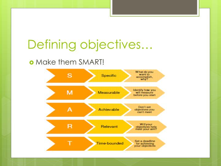 Defining objectives…