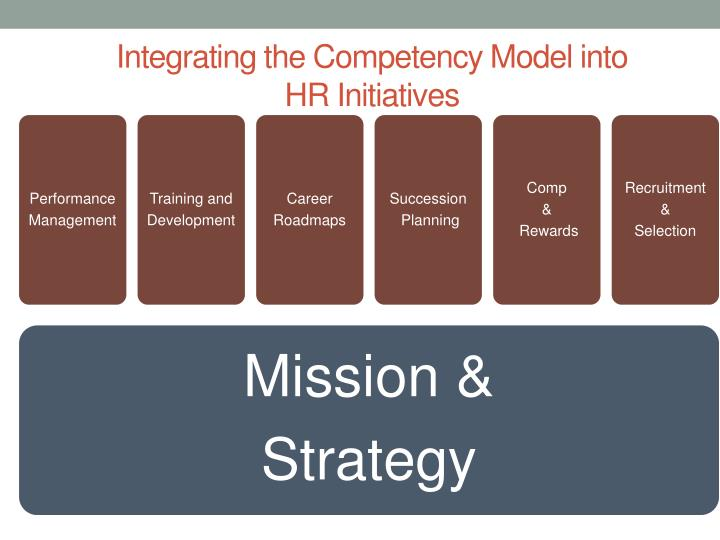 Integrating the Competency Model into