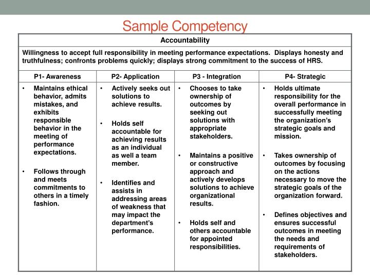 Sample Competency