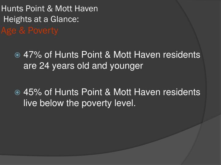 Hunts Point & Mott Haven