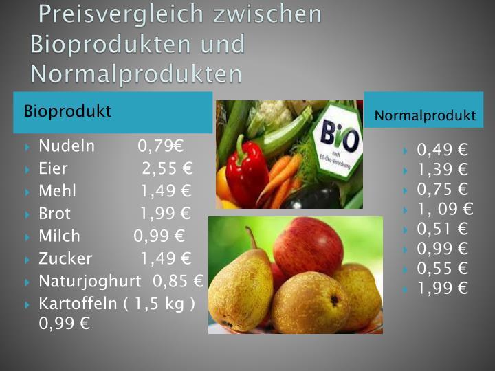 Preisvergleich zwischen Bioprodukten und Normalprodukten