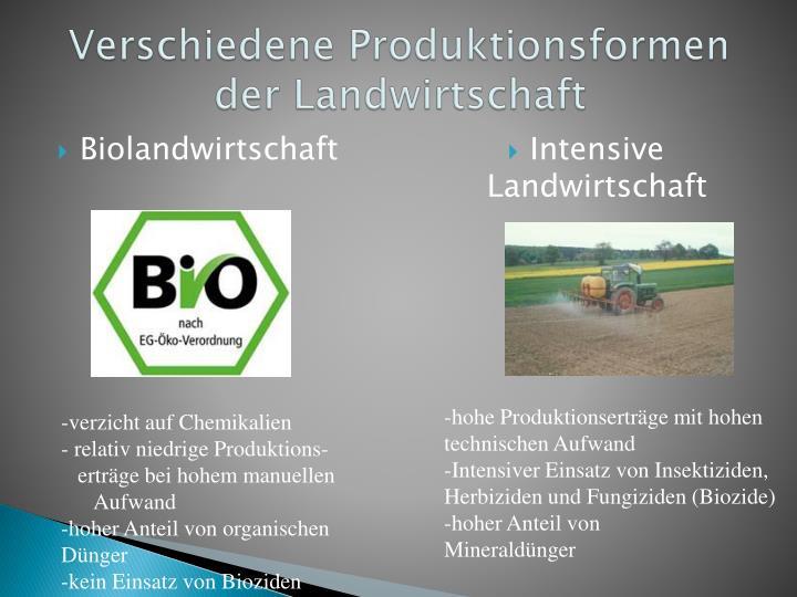 Verschiedene Produktionsformen der Landwirtschaft