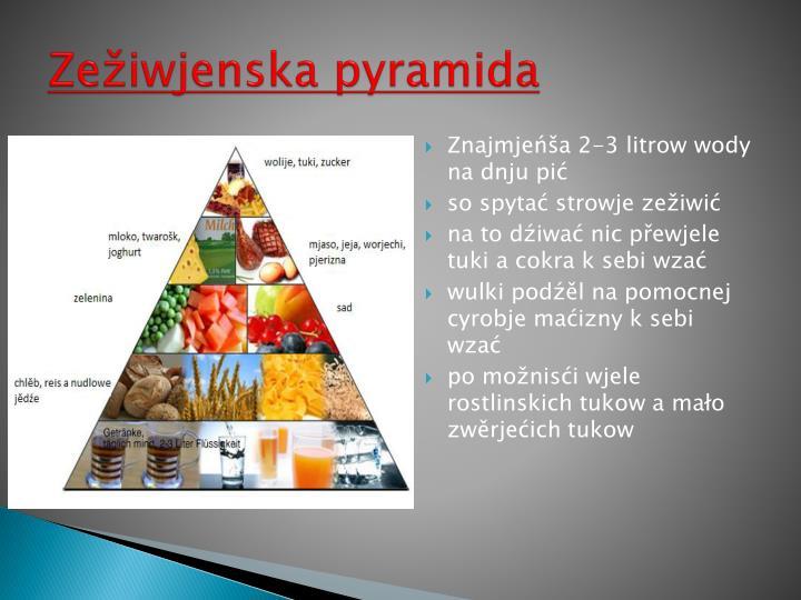 Zežiwjenska pyramida