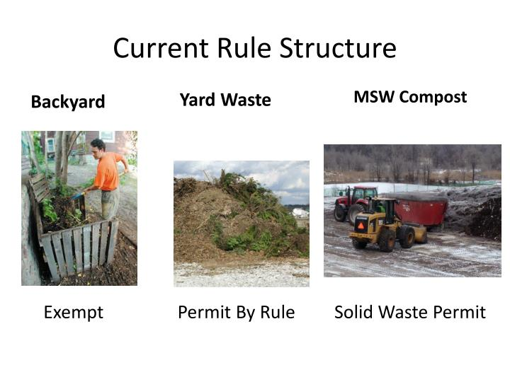 Current Rule Structure