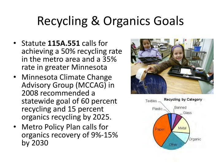 Recycling organics goals
