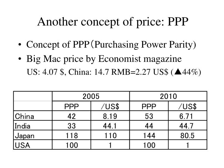 Another concept of price: PPP