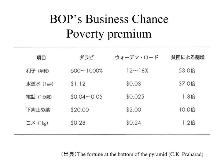 BOP's Business Chance